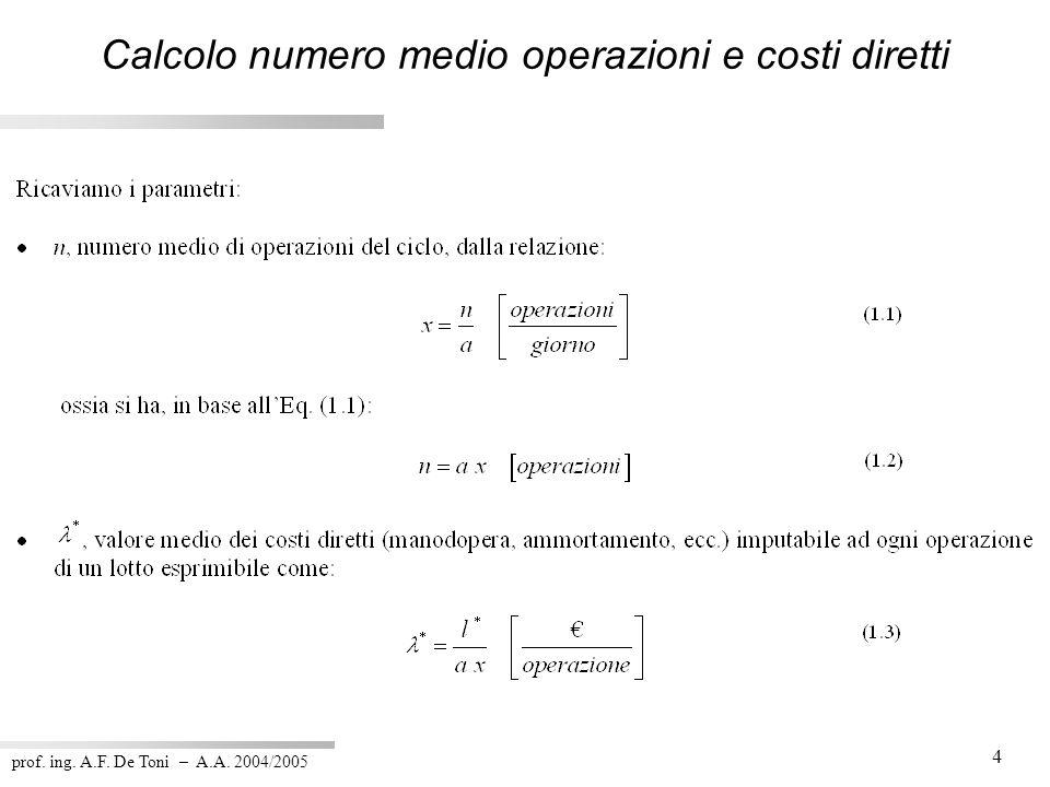 Calcolo numero medio operazioni e costi diretti
