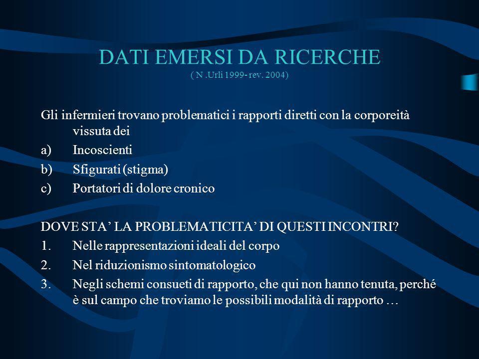 DATI EMERSI DA RICERCHE ( N .Urli 1999- rev. 2004)