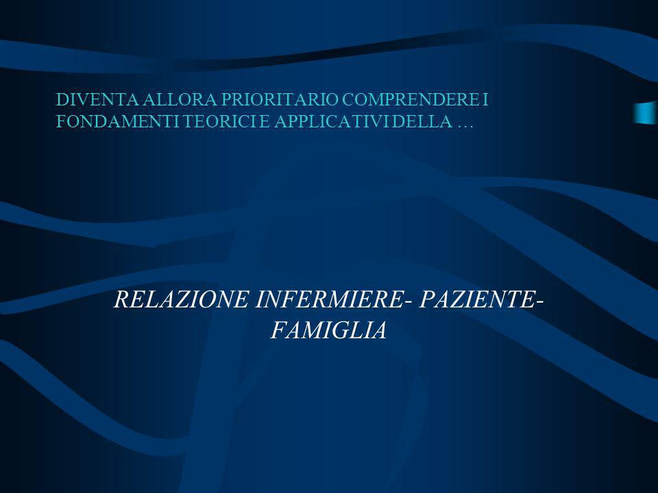 RELAZIONE INFERMIERE- PAZIENTE-FAMIGLIA