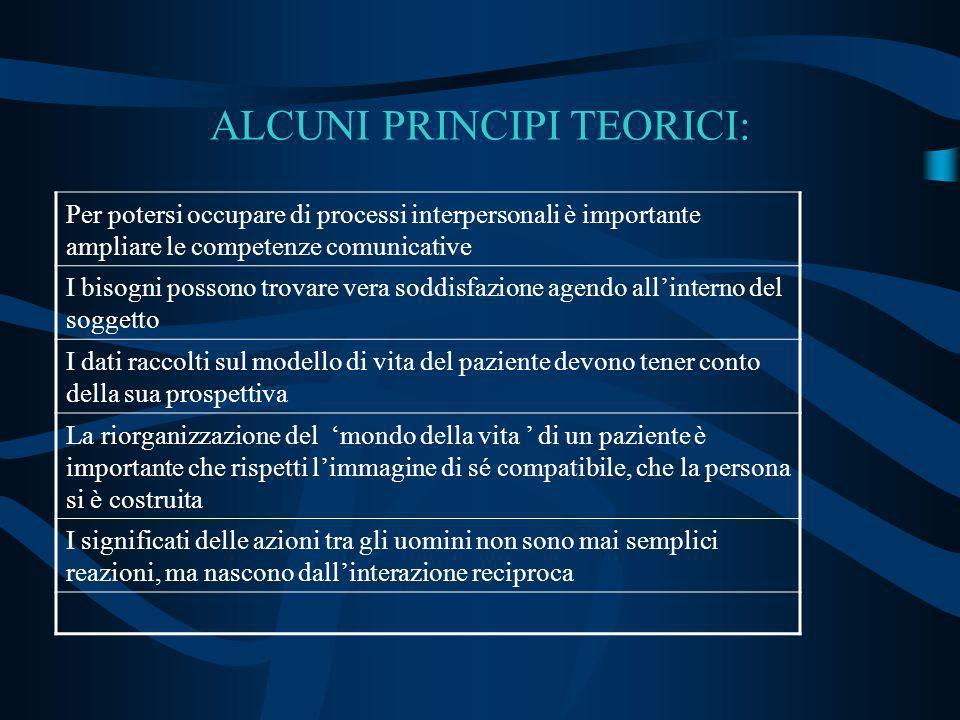 ALCUNI PRINCIPI TEORICI: