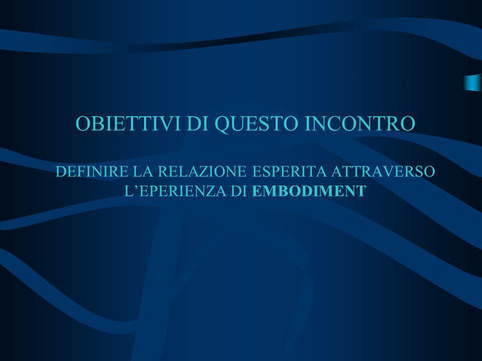 OBIETTIVI DI QUESTO INCONTRO DEFINIRE LA RELAZIONE ESPERITA ATTRAVERSO L'EPERIENZA DI EMBODIMENT