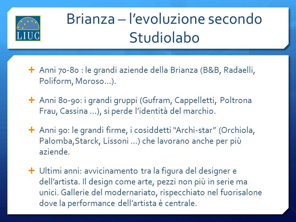 Brianza – l'evoluzione secondo Studiolabo