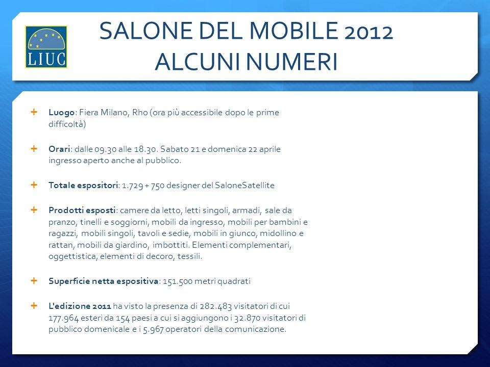 SALONE DEL MOBILE 2012 ALCUNI NUMERI
