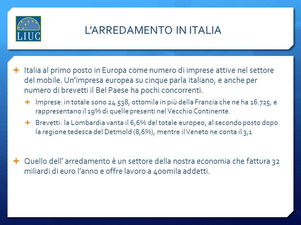L'ARREDAMENTO IN ITALIA