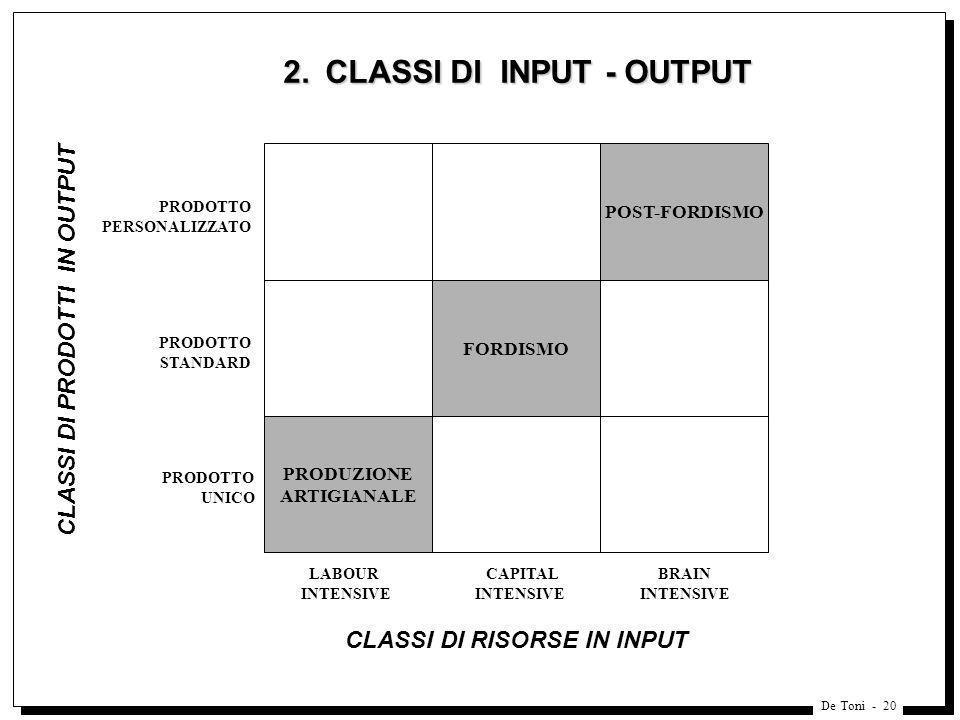 2. CLASSI DI INPUT - OUTPUT