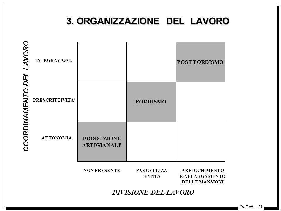 3. ORGANIZZAZIONE DEL LAVORO