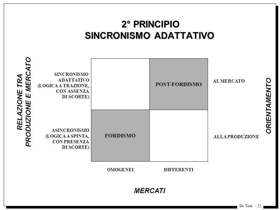 2° PRINCIPIO SINCRONISMO ADATTATIVO