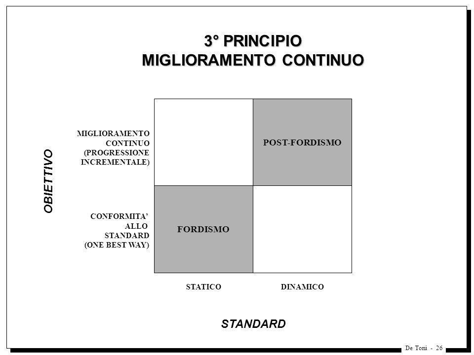 3° PRINCIPIO MIGLIORAMENTO CONTINUO