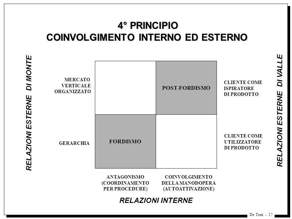 4° PRINCIPIO COINVOLGIMENTO INTERNO ED ESTERNO
