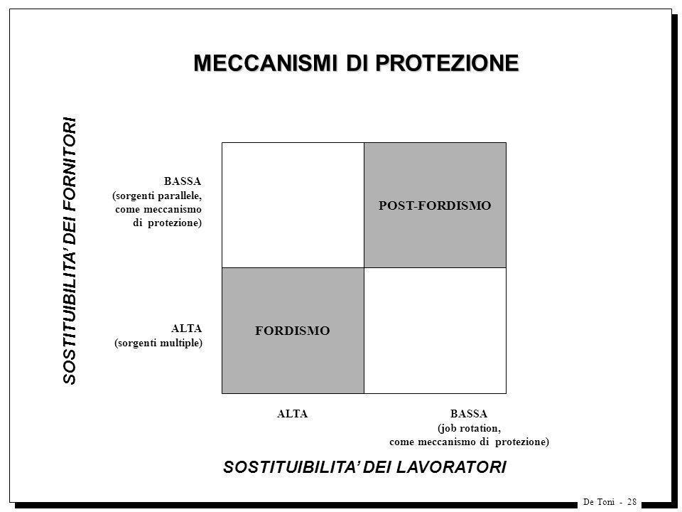 MECCANISMI DI PROTEZIONE