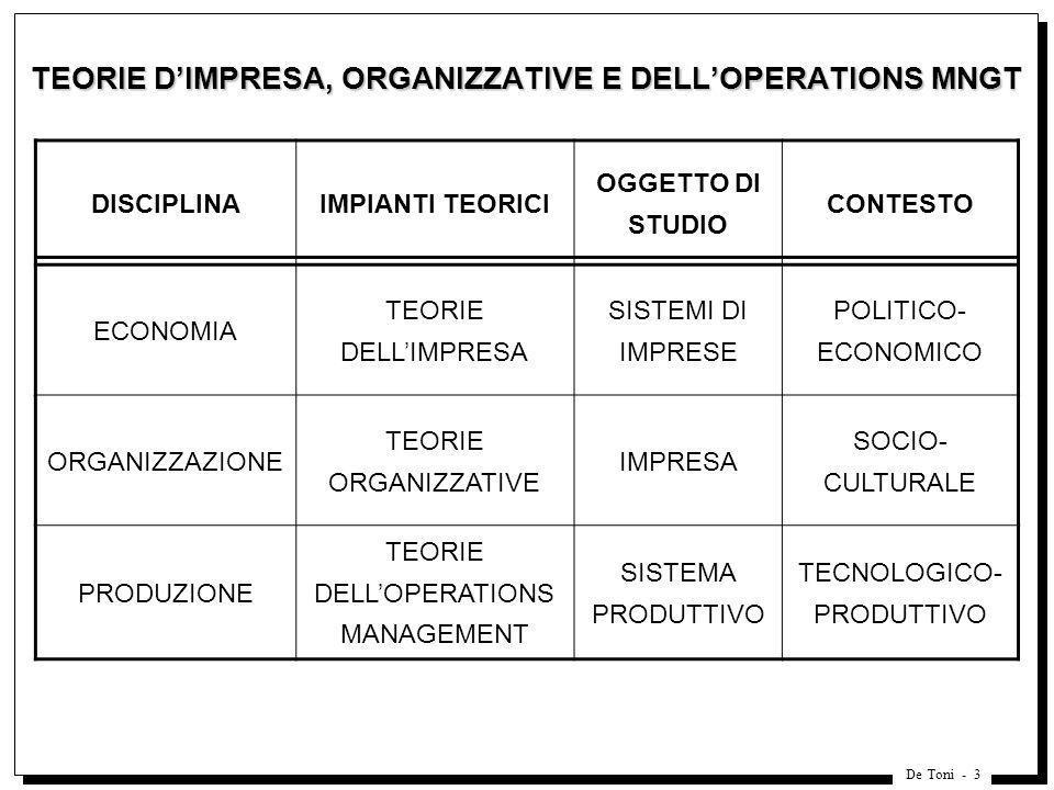 TEORIE D'IMPRESA, ORGANIZZATIVE E DELL'OPERATIONS MNGT