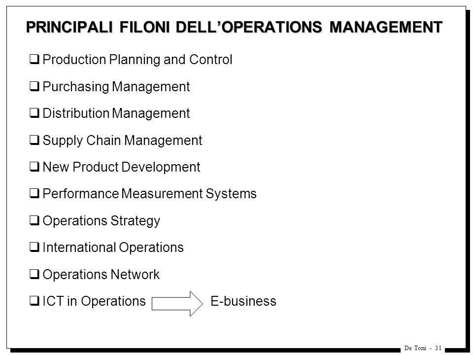 PRINCIPALI FILONI DELL'OPERATIONS MANAGEMENT