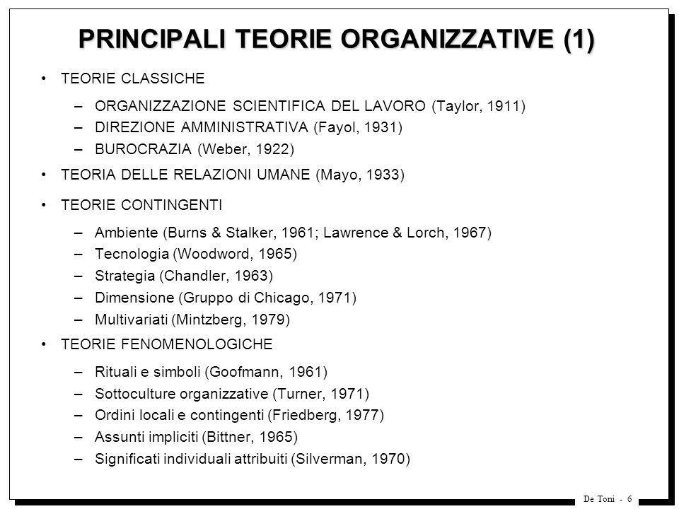 PRINCIPALI TEORIE ORGANIZZATIVE (1)