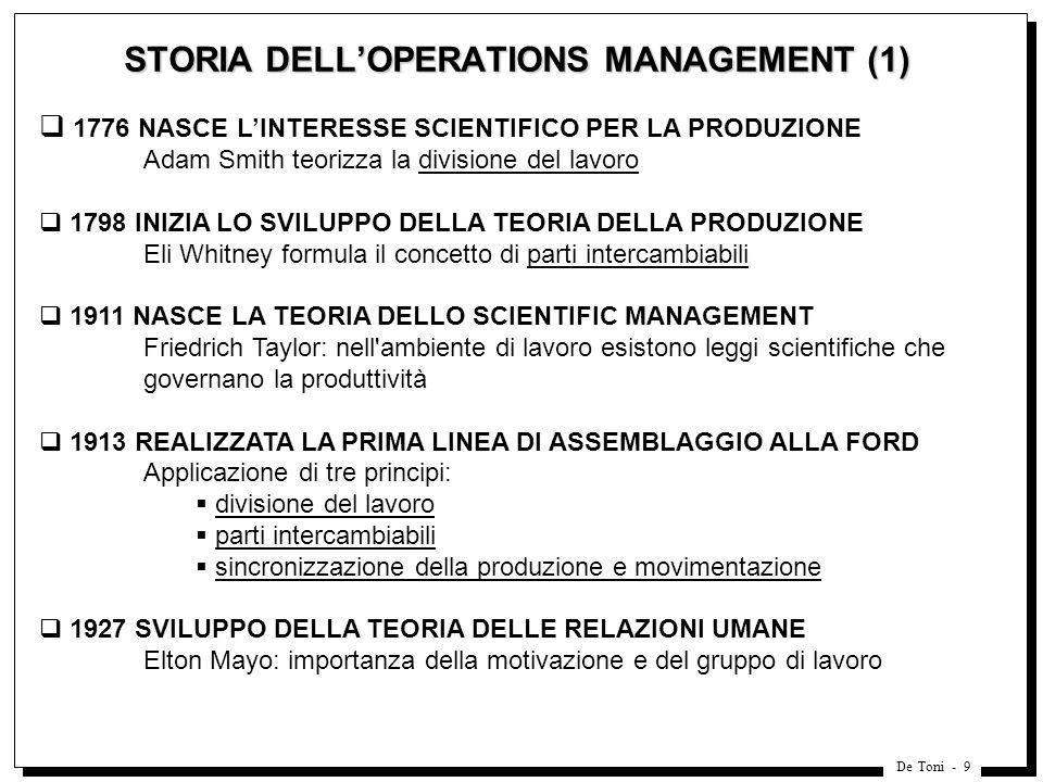 STORIA DELL'OPERATIONS MANAGEMENT (1)
