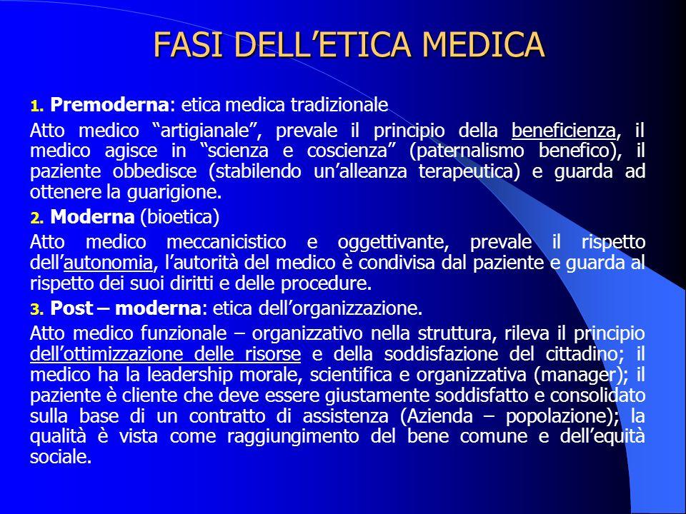 FASI DELL'ETICA MEDICA