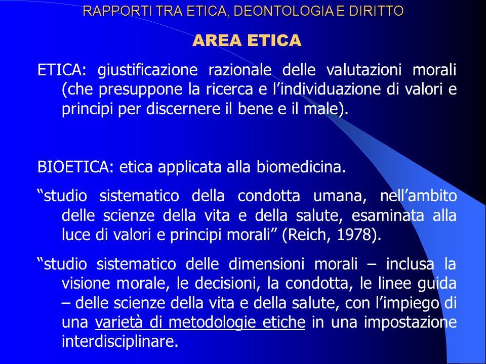 RAPPORTI TRA ETICA, DEONTOLOGIA E DIRITTO