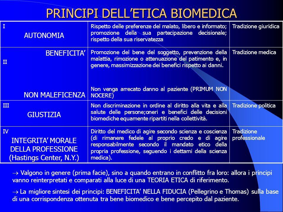 PRINCIPI DELL'ETICA BIOMEDICA