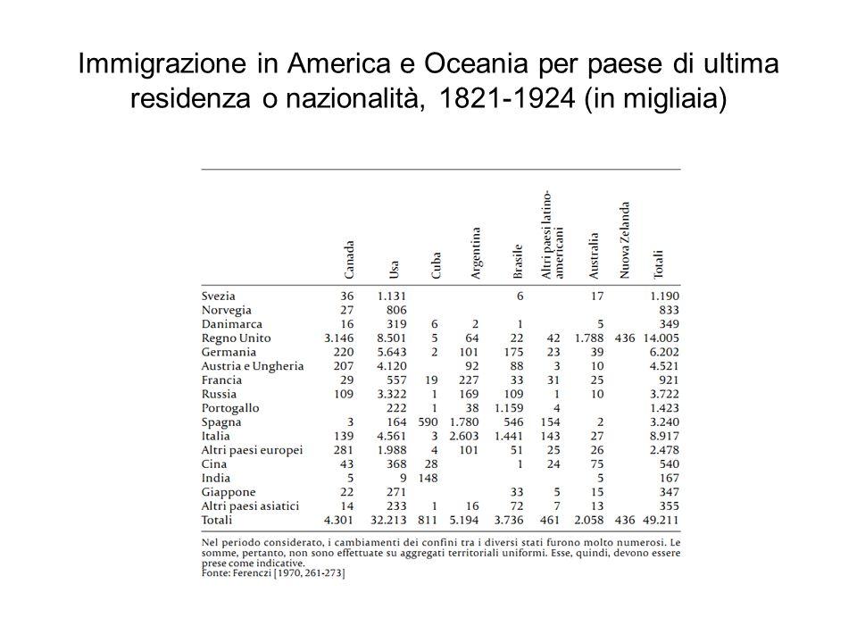 Immigrazione in America e Oceania per paese di ultima residenza o nazionalità, 1821-1924 (in migliaia)