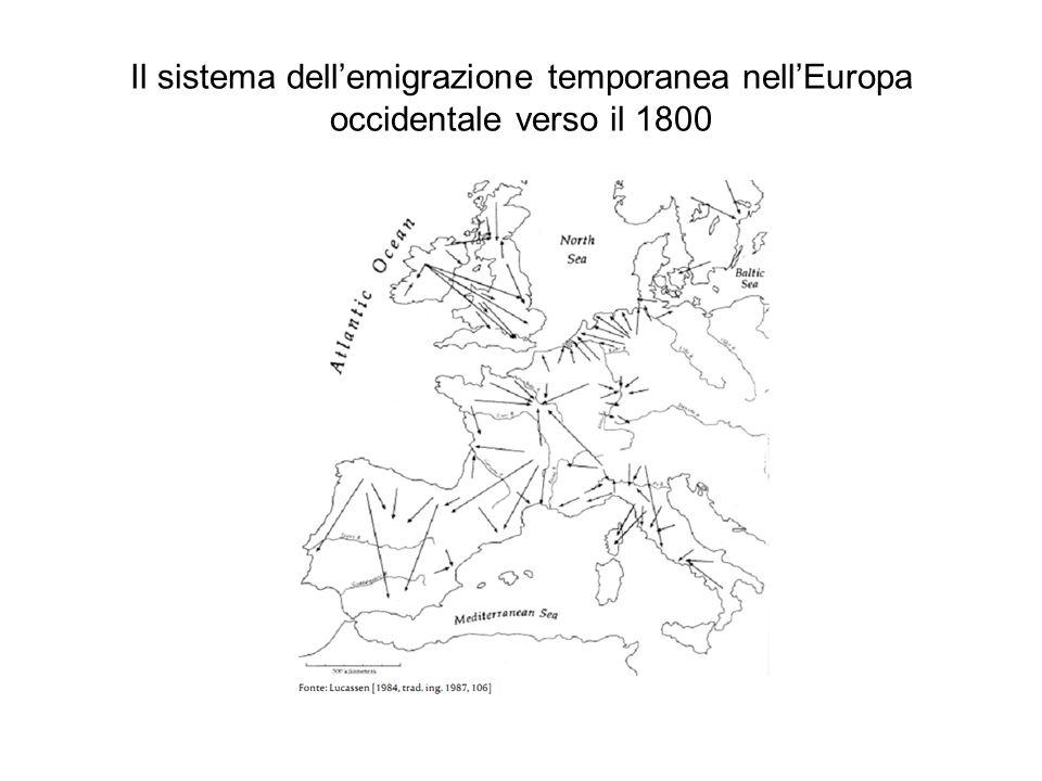 Il sistema dell'emigrazione temporanea nell'Europa occidentale verso il 1800