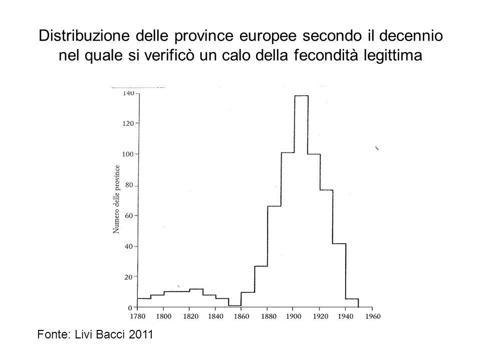 Distribuzione delle province europee secondo il decennio nel quale si verificò un calo della fecondità legittima