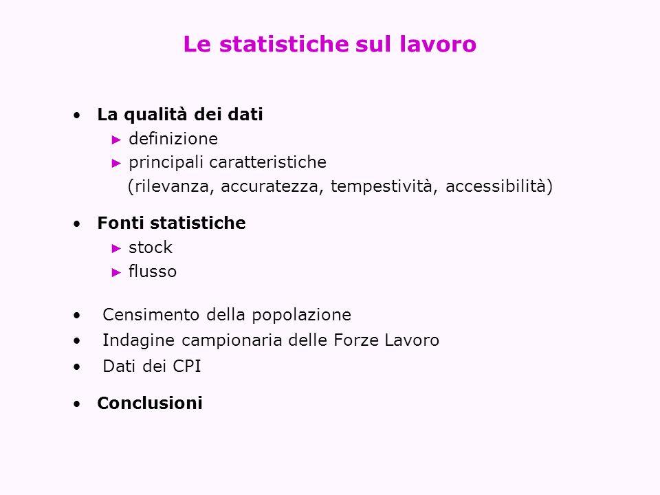 Le statistiche sul lavoro