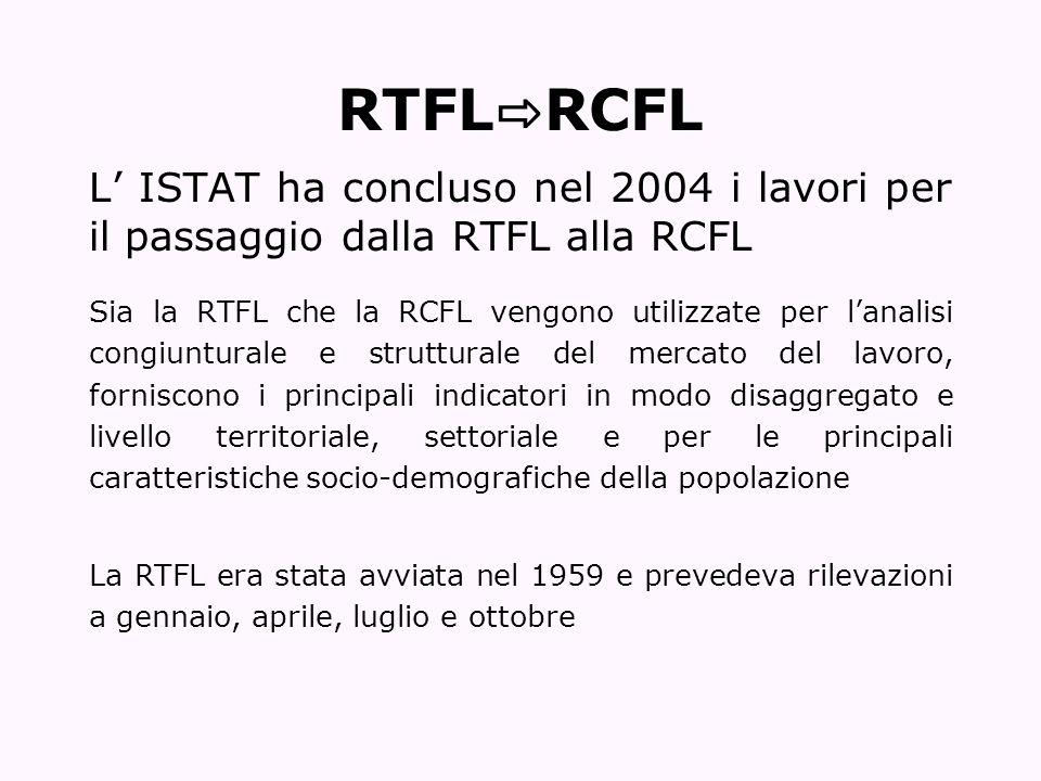 RTFL⇨RCFL L' ISTAT ha concluso nel 2004 i lavori per il passaggio dalla RTFL alla RCFL.