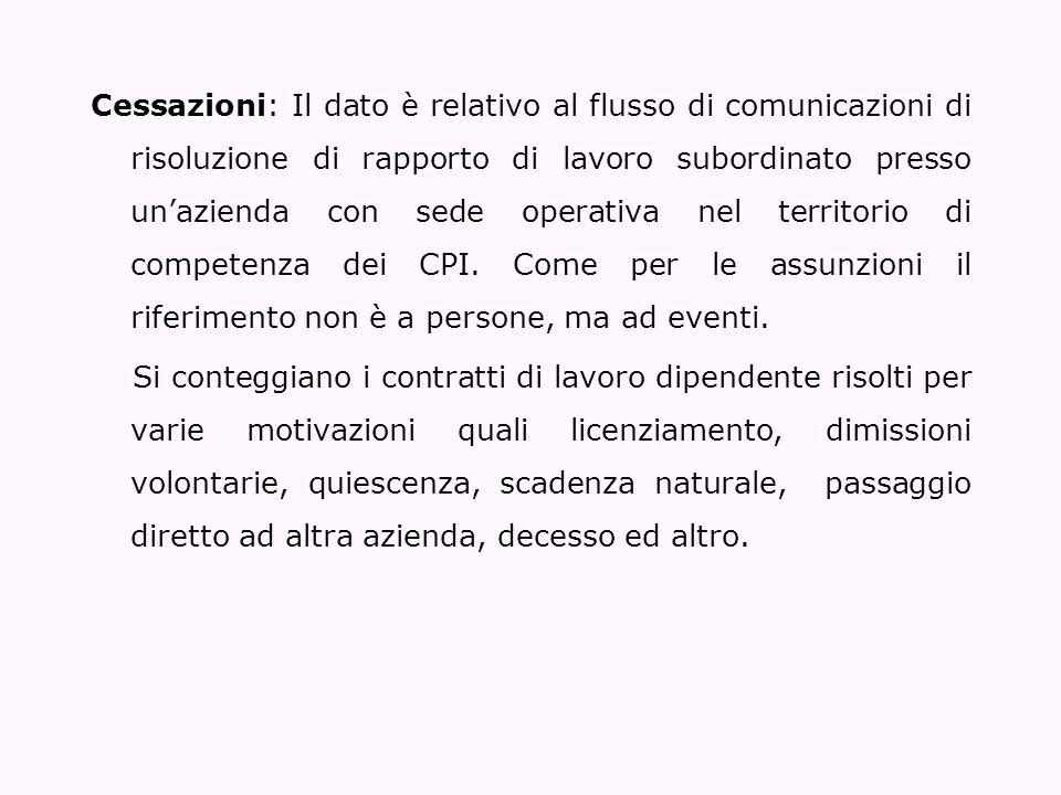 Cessazioni: Il dato è relativo al flusso di comunicazioni di risoluzione di rapporto di lavoro subordinato presso un'azienda con sede operativa nel territorio di competenza dei CPI. Come per le assunzioni il riferimento non è a persone, ma ad eventi.