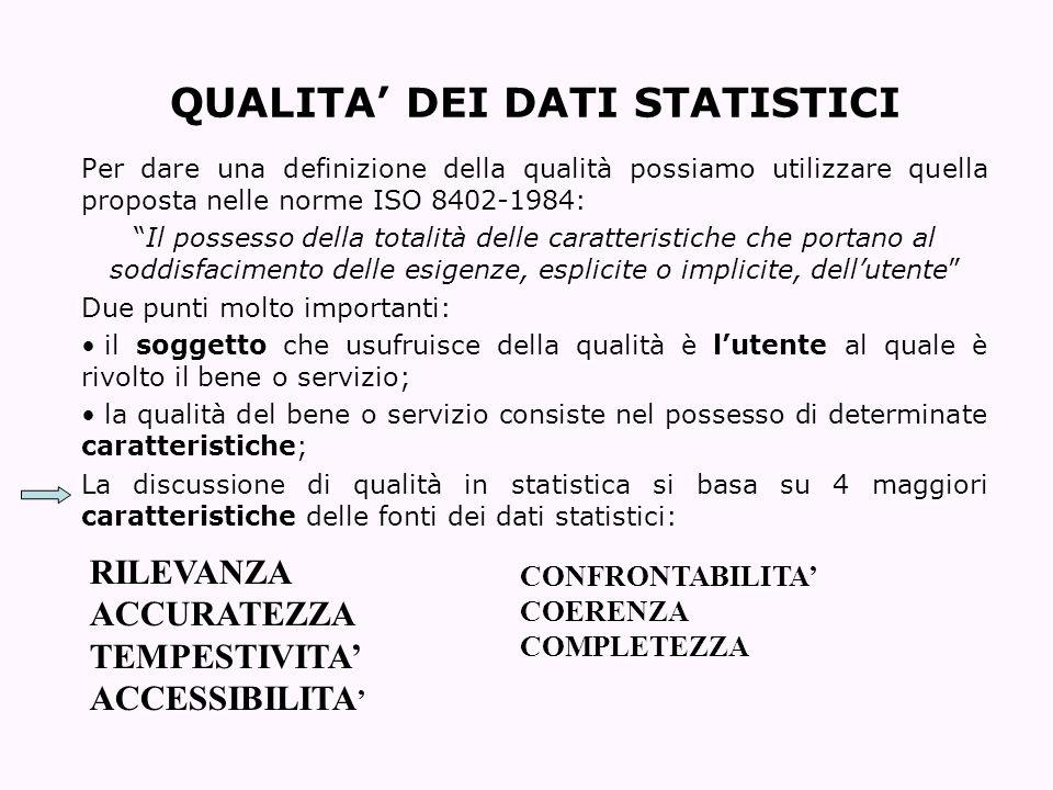 QUALITA' DEI DATI STATISTICI