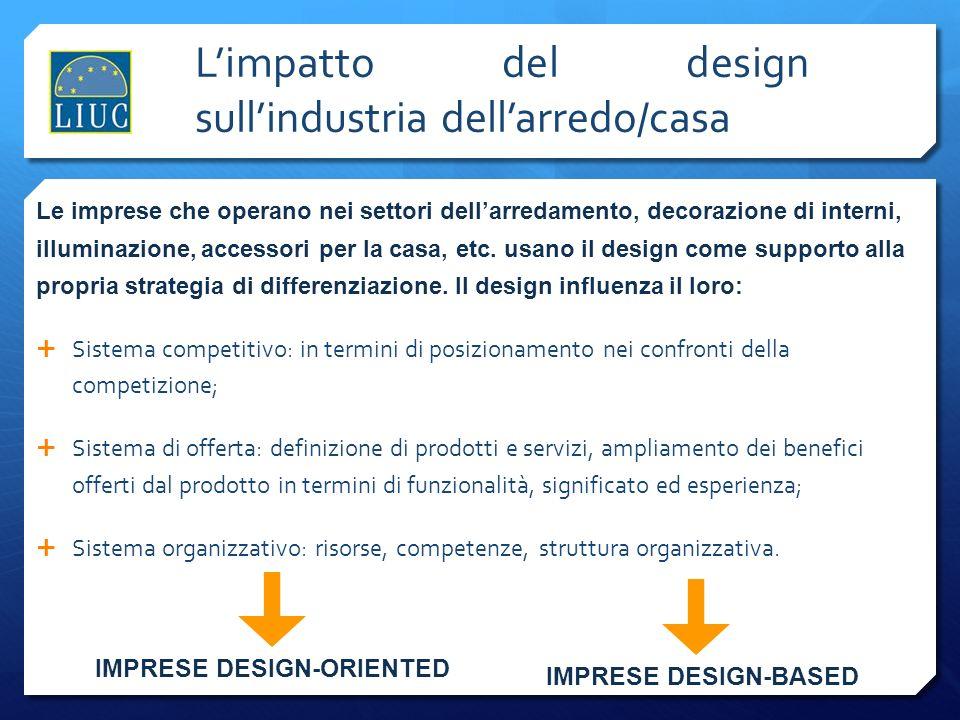 L'impatto del design sull'industria dell'arredo/casa