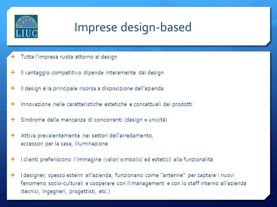 Imprese design-based Tutta l'impresa ruota attorno al design