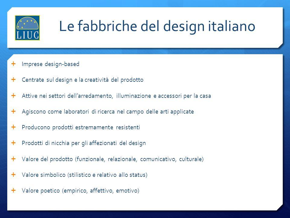 Le fabbriche del design italiano