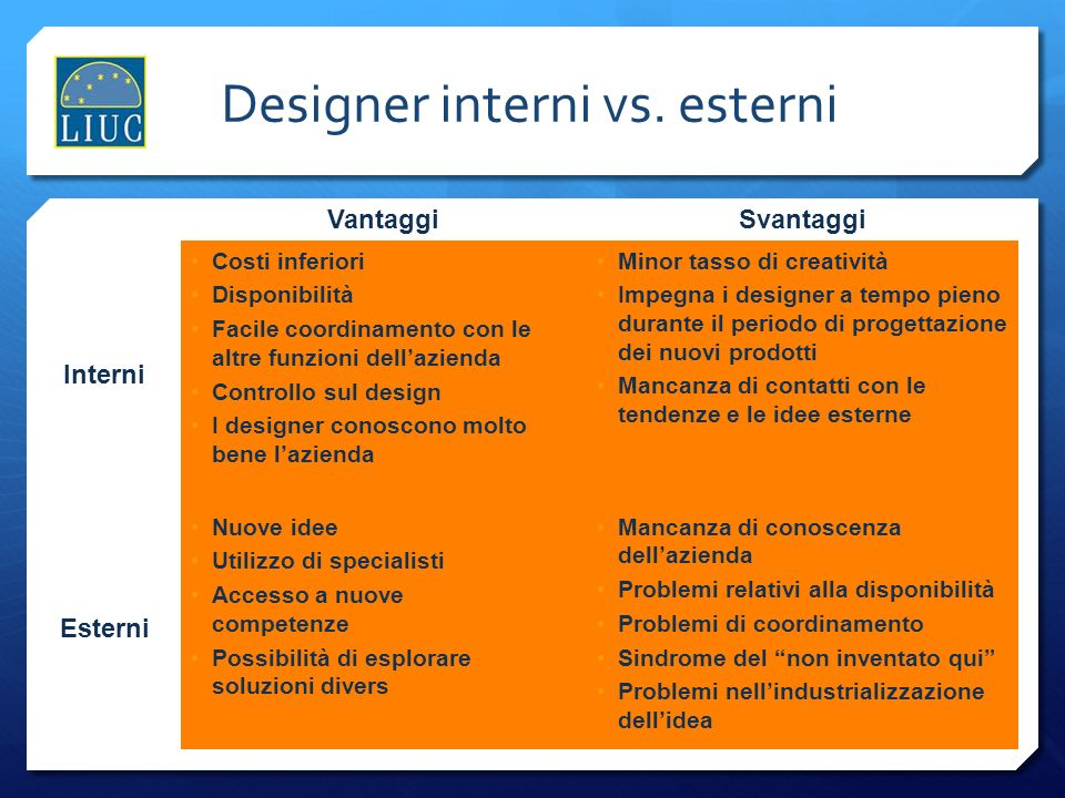 Designer interni vs. esterni