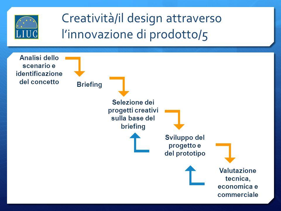 Creatività/il design attraverso l'innovazione di prodotto/5