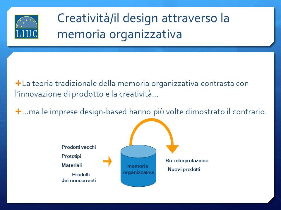 Creatività/il design attraverso la memoria organizzativa