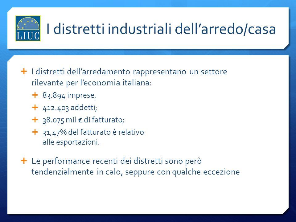 I distretti industriali dell'arredo/casa