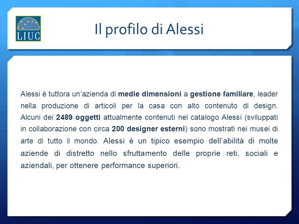 Il profilo di Alessi Il profilo di Alessi