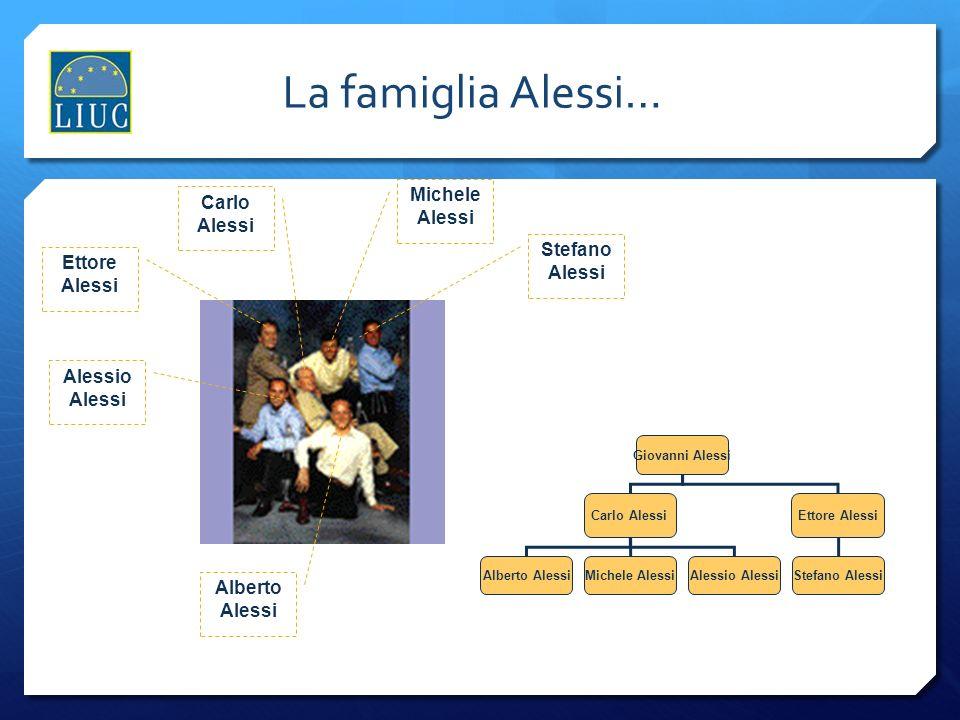 La famiglia Alessi… Michele Alessi Carlo Alessi Stefano Alessi