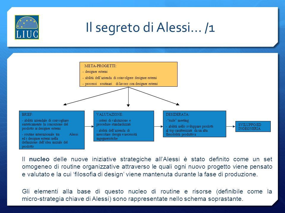 Il segreto di Alessi... /1 BRIEF: - abilità aziendale di convogliare. sinteticamente la concezione del.