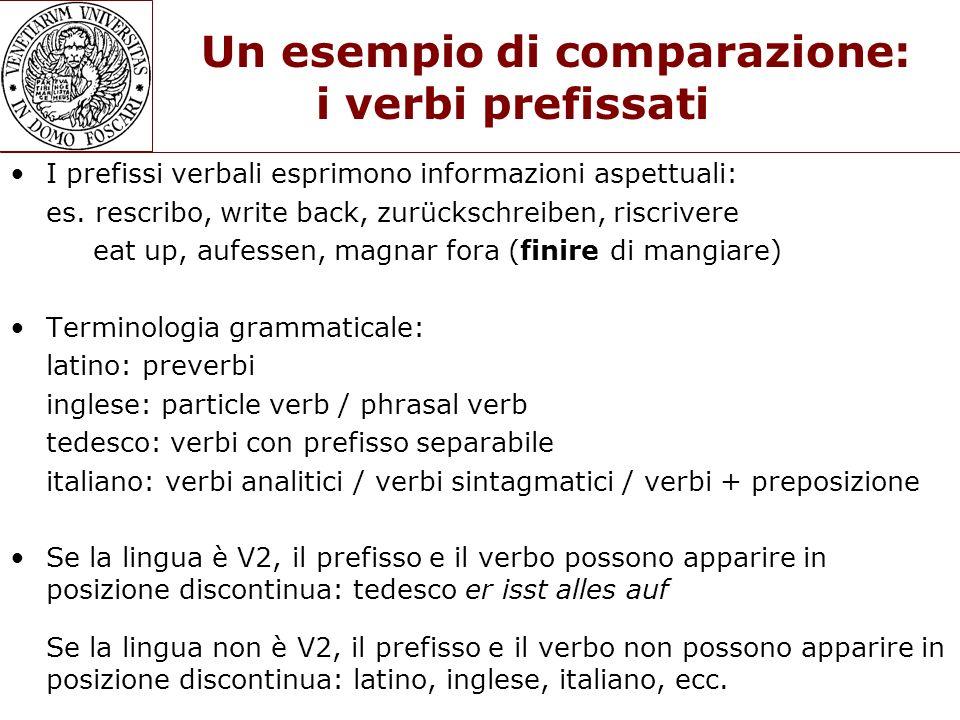 Un esempio di comparazione: i verbi prefissati