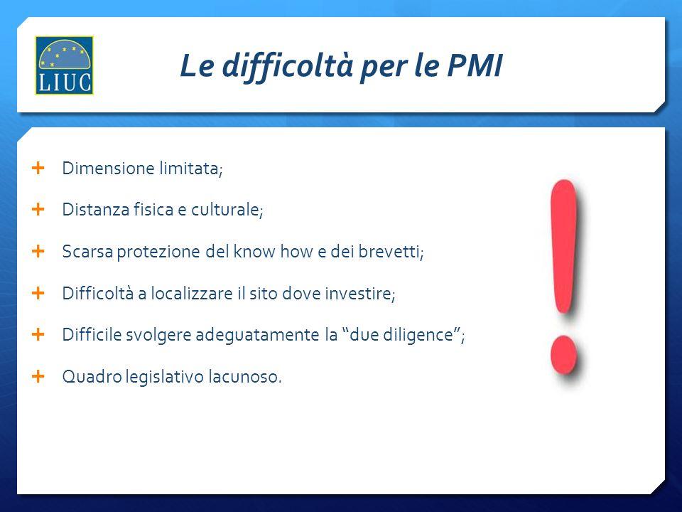 Le difficoltà per le PMI