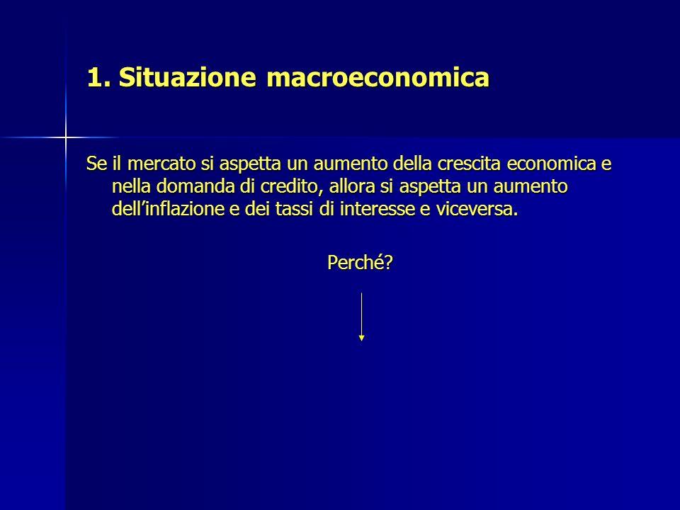 1. Situazione macroeconomica