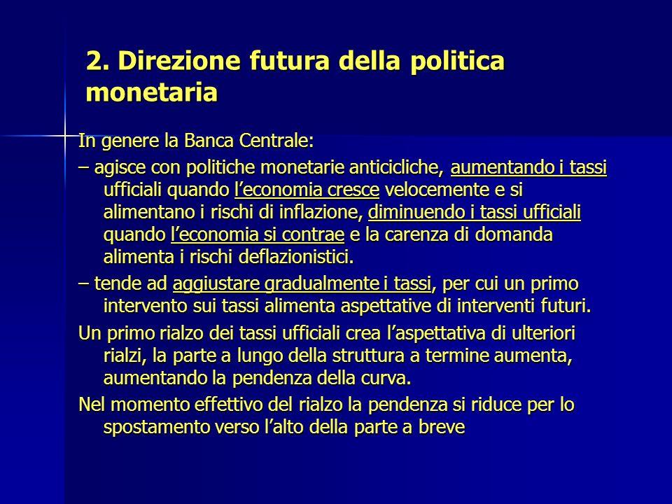 2. Direzione futura della politica monetaria