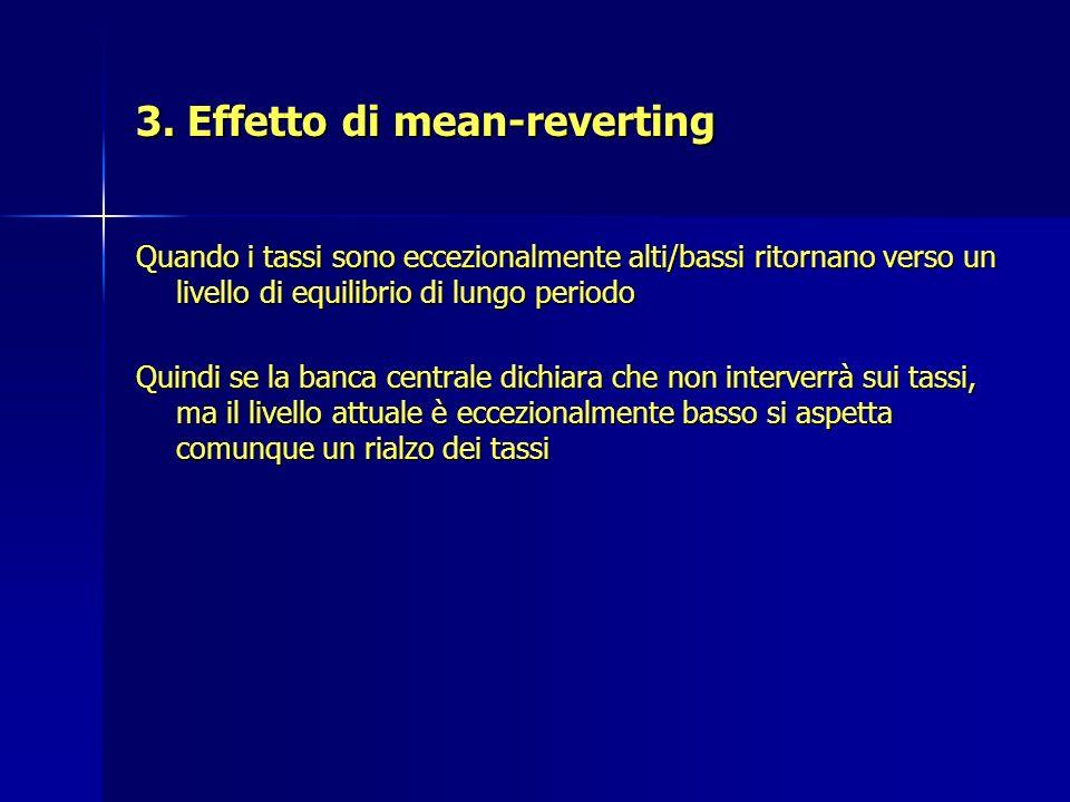 3. Effetto di mean-reverting