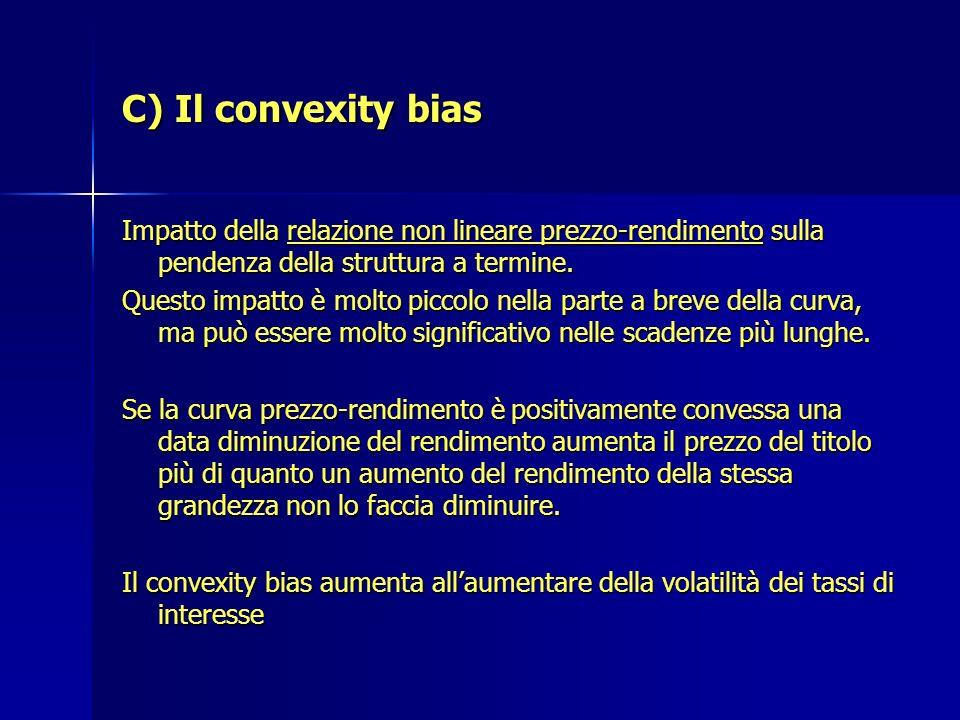 C) Il convexity bias Impatto della relazione non lineare prezzo-rendimento sulla pendenza della struttura a termine.
