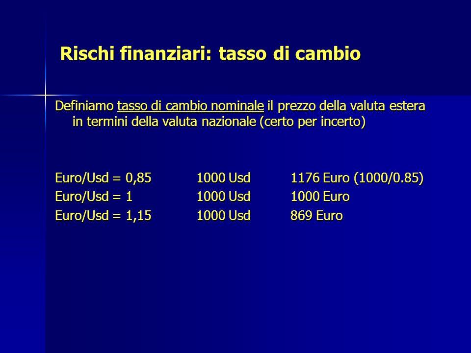 Rischi finanziari: tasso di cambio