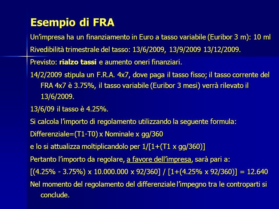 Esempio di FRA Un'impresa ha un finanziamento in Euro a tasso variabile (Euribor 3 m): 10 ml.
