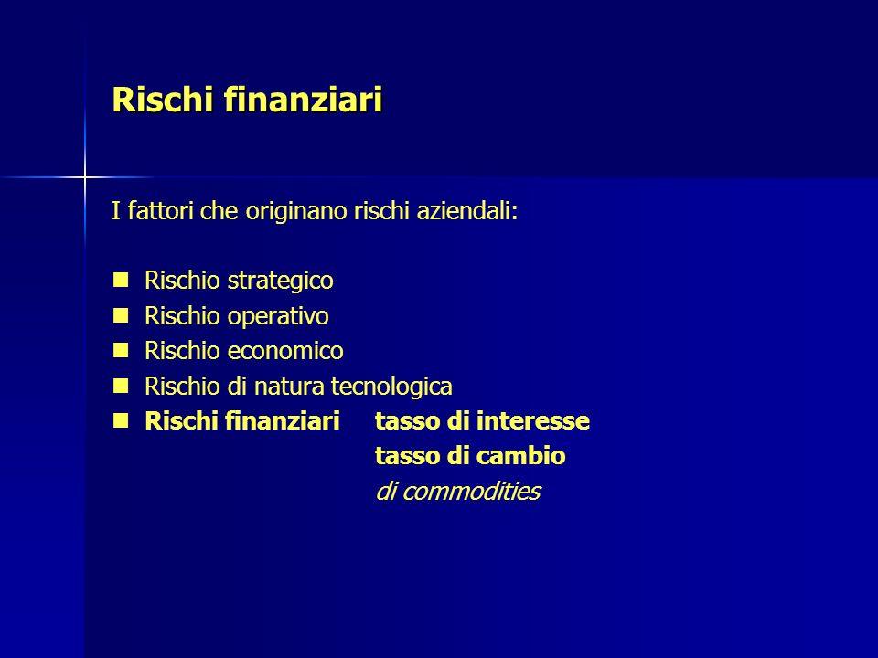 Rischi finanziari I fattori che originano rischi aziendali: