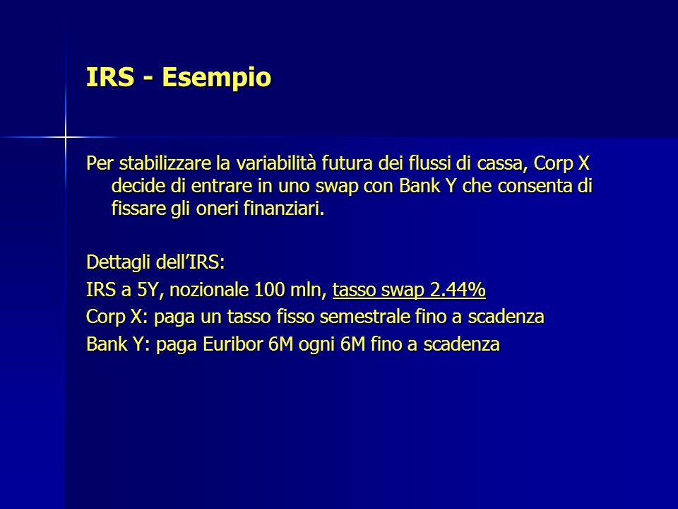 IRS - Esempio
