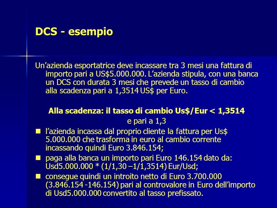 Alla scadenza: il tasso di cambio Us$/Eur < 1,3514