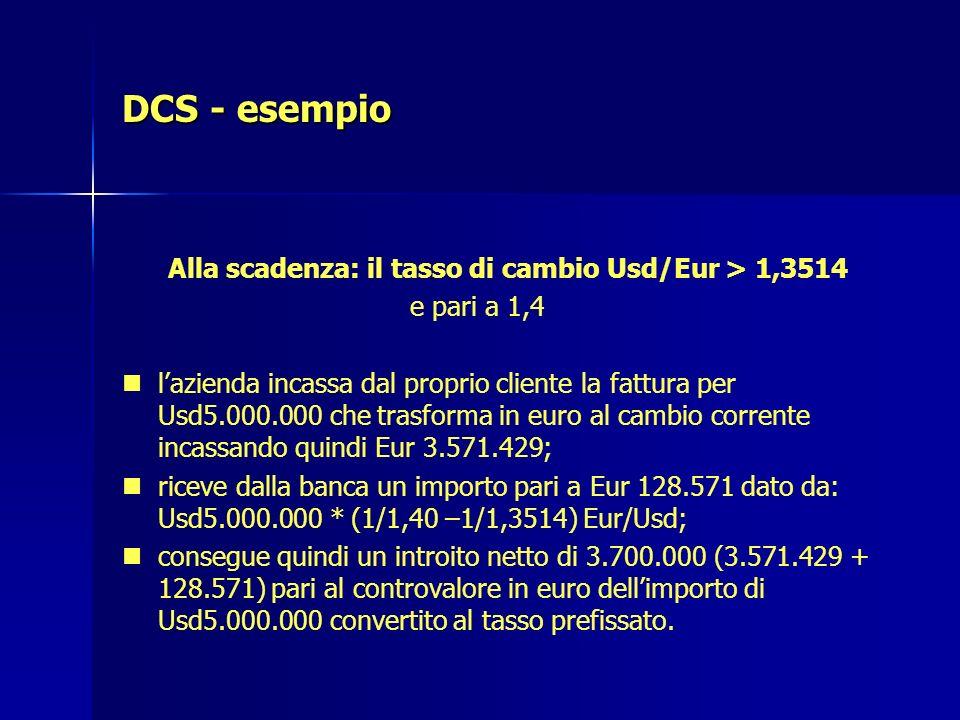Alla scadenza: il tasso di cambio Usd/Eur > 1,3514
